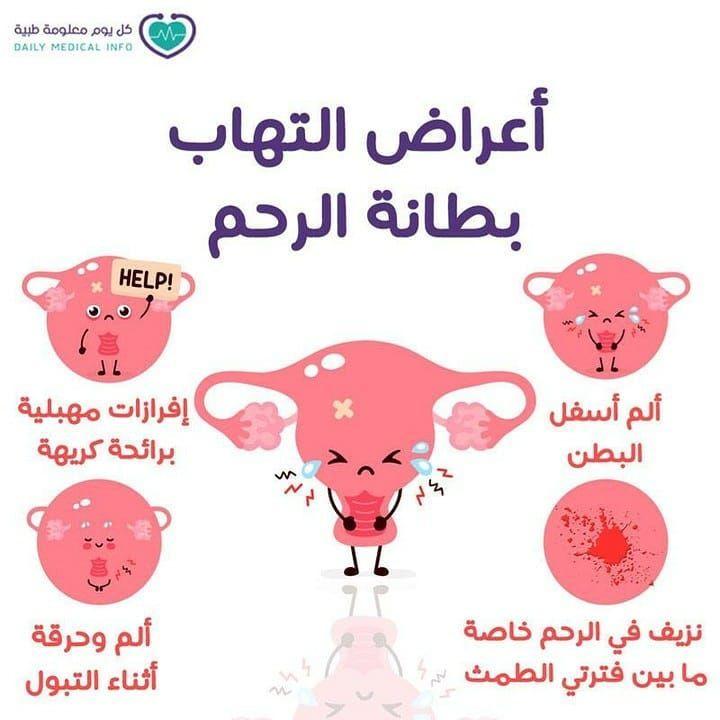 1 702 Likes 72 Comments د عبدالله المسلم Familymedkuwait On Instagram صحة المتزوجين صحة المرأة شهر المرأة الد Medical Info Fictional Characters