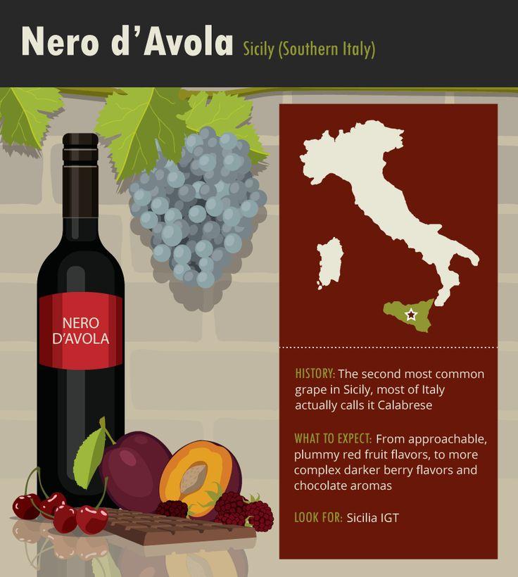 Nero d'Avola Grapes #Wine #Wineeducation #Italy