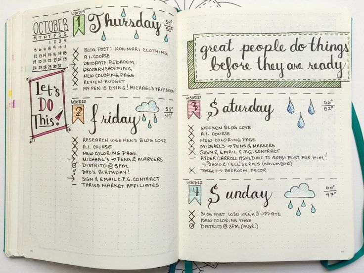 Bohoberry Bullet Journal daily pages (so simple yet so pretty)