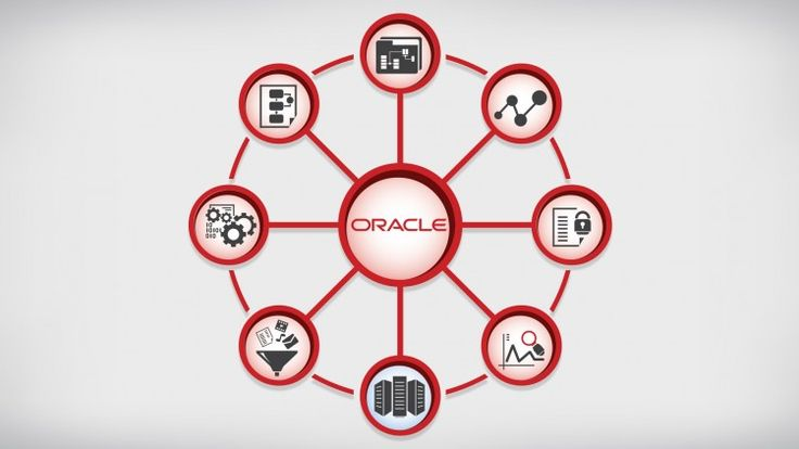 Learn to become an Oracle Database Administrator in a month. It is one of the stable and high in demand IT jobs.
