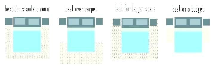 Rug Size For King Bed Rug Under Bed Rules Medium Size Of Living