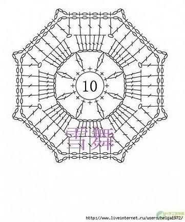 Bolero basic Pattern