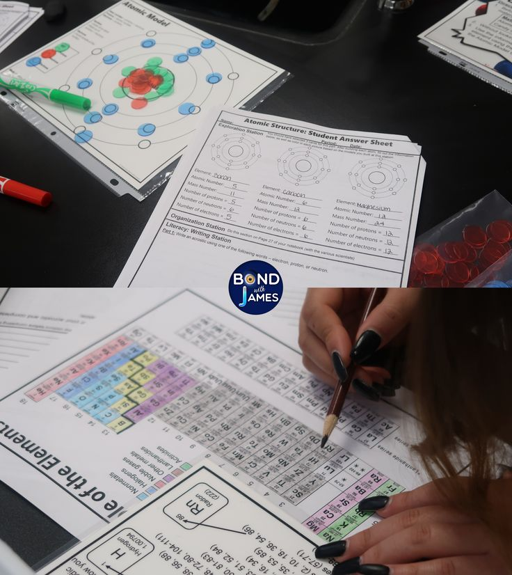 #Blog: Atomic Structure and Periodic Table Stations!
