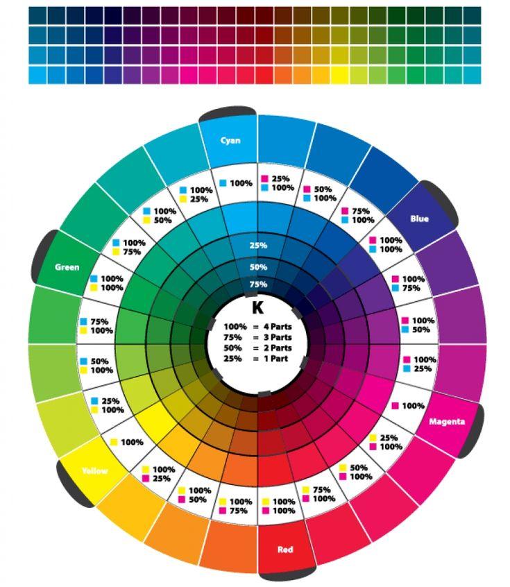 Color Wheel Clipart