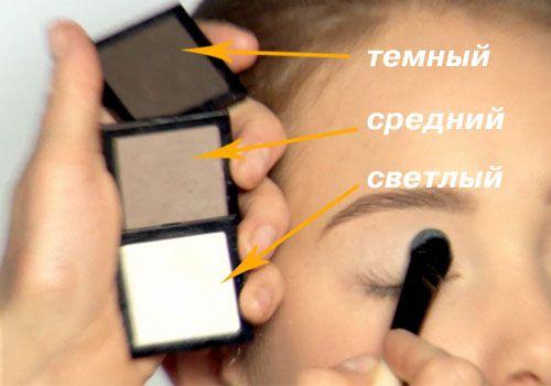 Классический макияж глаз от Бобби Браун (+ пошаговые фото): Группа Макияж