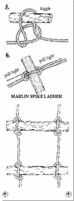 On pourrait utiliser ce nœud pour créer une échelle sur un bateau.