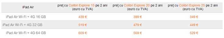 Orange Romania pune in vanzare iPad Air, iata preturile oficiale