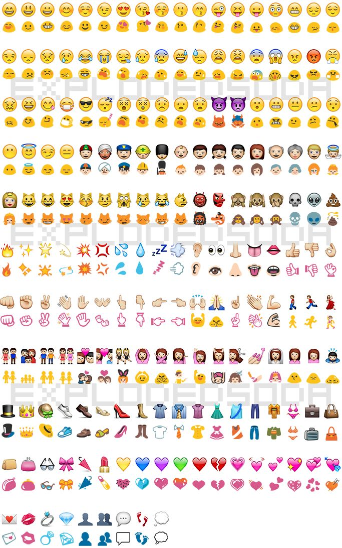 iOS to Google Hangout Emoji Comparison - Yay! I'm always wondering what will come out the other side.