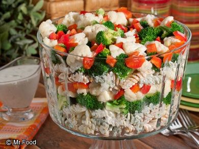 Perfect for Potluck, Picnic, Fourth of July or everyday meal, this Seven Layer Southwestern Salad goes together in a snap! Recipe on PocketChangeGourm...