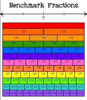 fraction bars worksheet