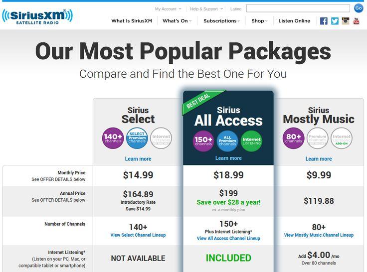 SiriusXM Discounts Prices
