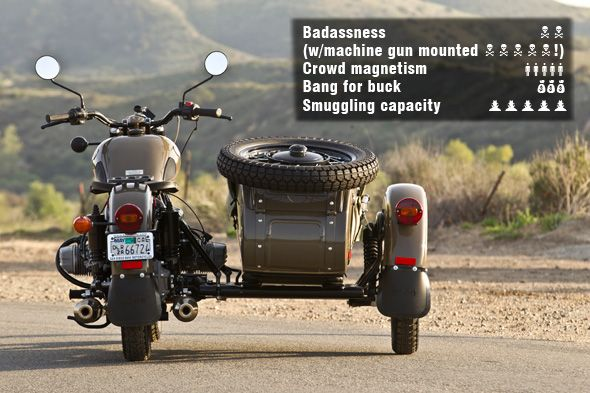Ural M70 Anniversary Edition - from Cycle World's write up on this great looking hack.