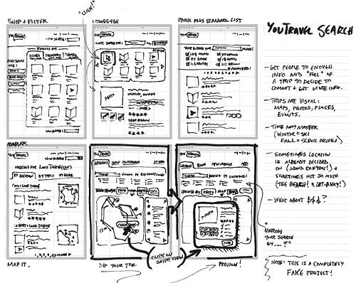 10 Beautiful Sketches for #Website Prototypes | #ecommerce #digitalmarketing