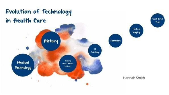 Pin On Health Medical Technology