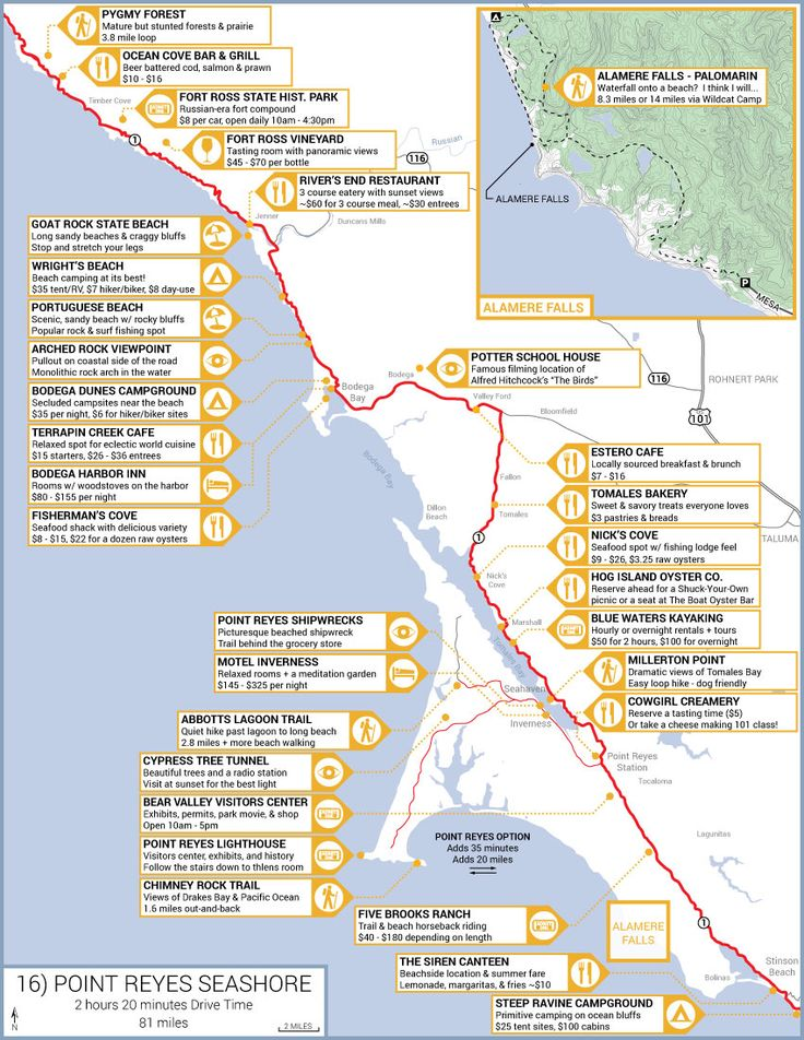 pacific coast highway places road guide along stay trip hike eat