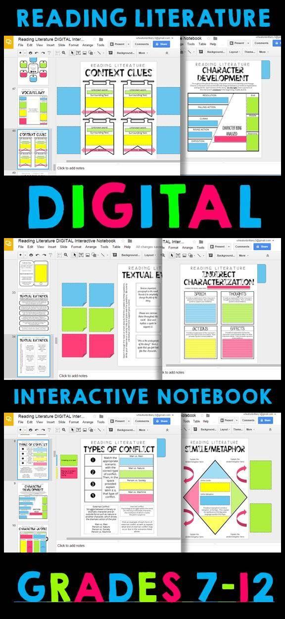 Reading Literature DIGITAL Interactive Notebook for grades 7-12 -- Google Classroom, Google Drive, Google Slides