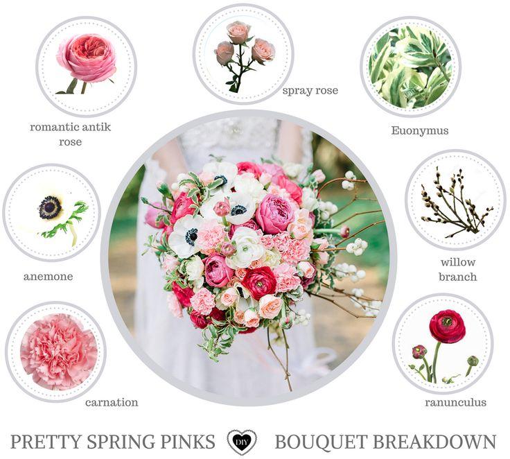 163 best Bouquet Breakdown images on Pinterest | Diy wedding bouquet ...