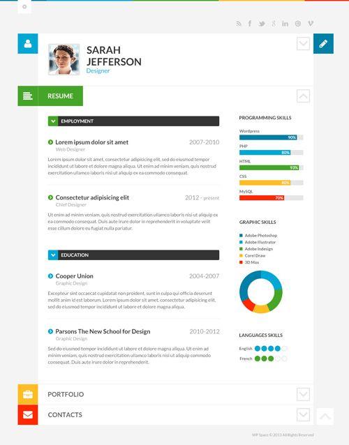shiftcv blog resume portfolio wordpress s vcard virtualbusinesscards businesscards