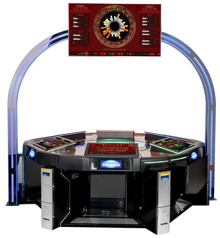Bildergebnis für novomatic roulette machines