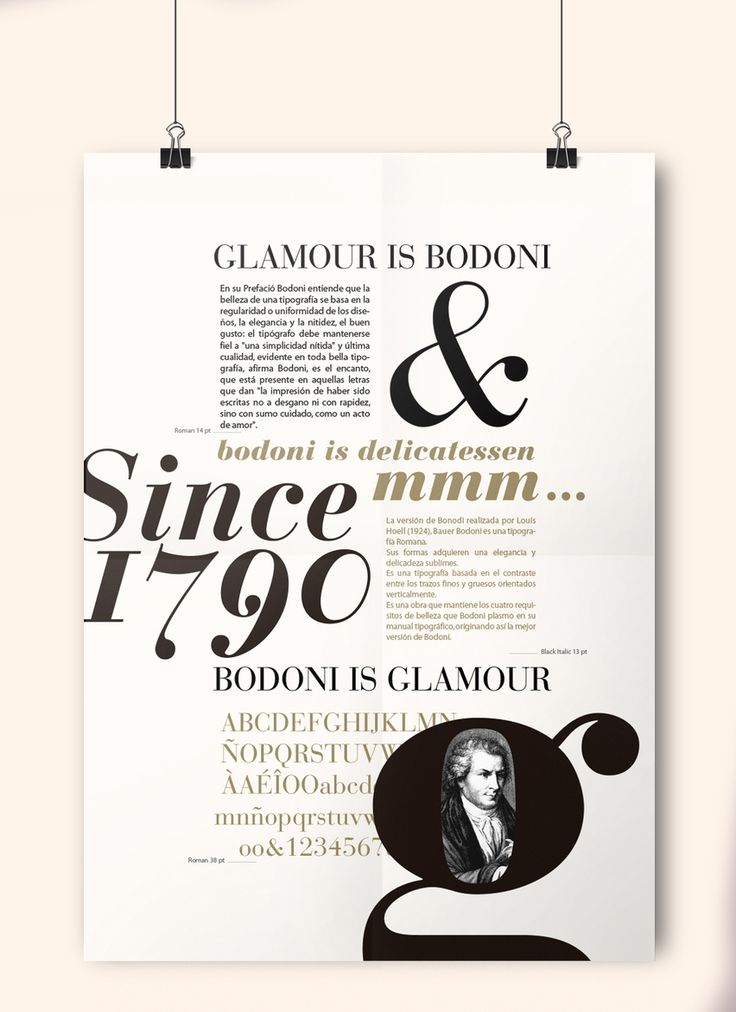 Bauer Bodoni - Olga Solans #type I like the year highlighted