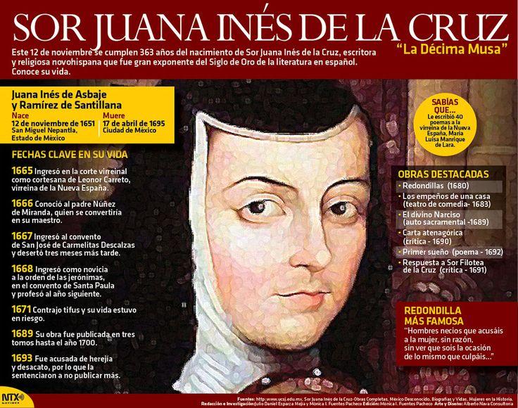 El 12 de noviembre se cumplen 363 años del nacimiento de Sor Juana Inés de la Cruz, escritora y religiosa novohispana, gran exponente del Siglo de Oro de la literatura en español. Conoce un poco de su vida. #Infographic