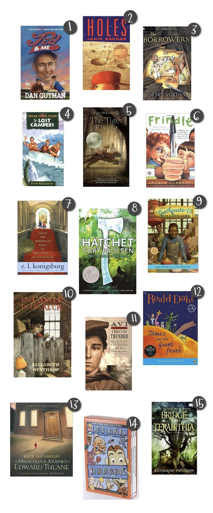 4th Grade Book Recommendations~ This List From This Lunch Rox, Is A Great  Place