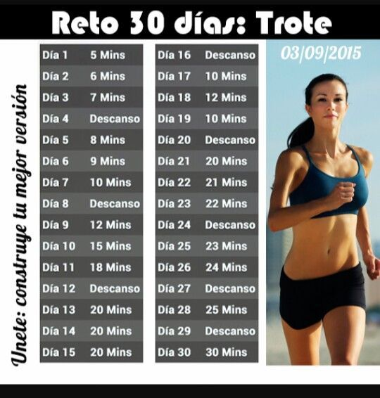 Обруч для похудения таблица