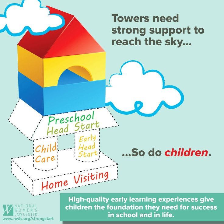 Early Head Start: Research Findings - Child Trends