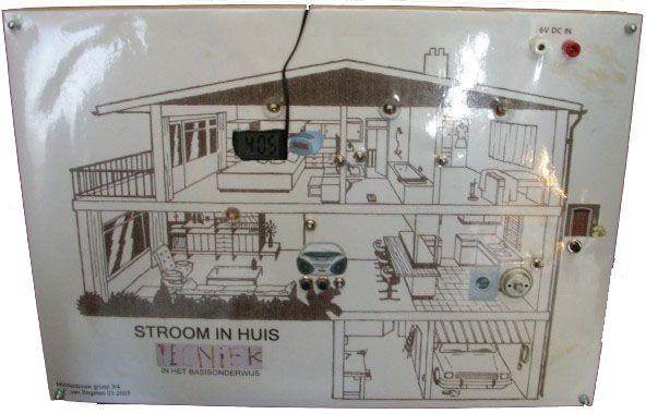 Waar gebruiken wij elektriciteit in onze huizen? Activiteiten voor de onderbouw.