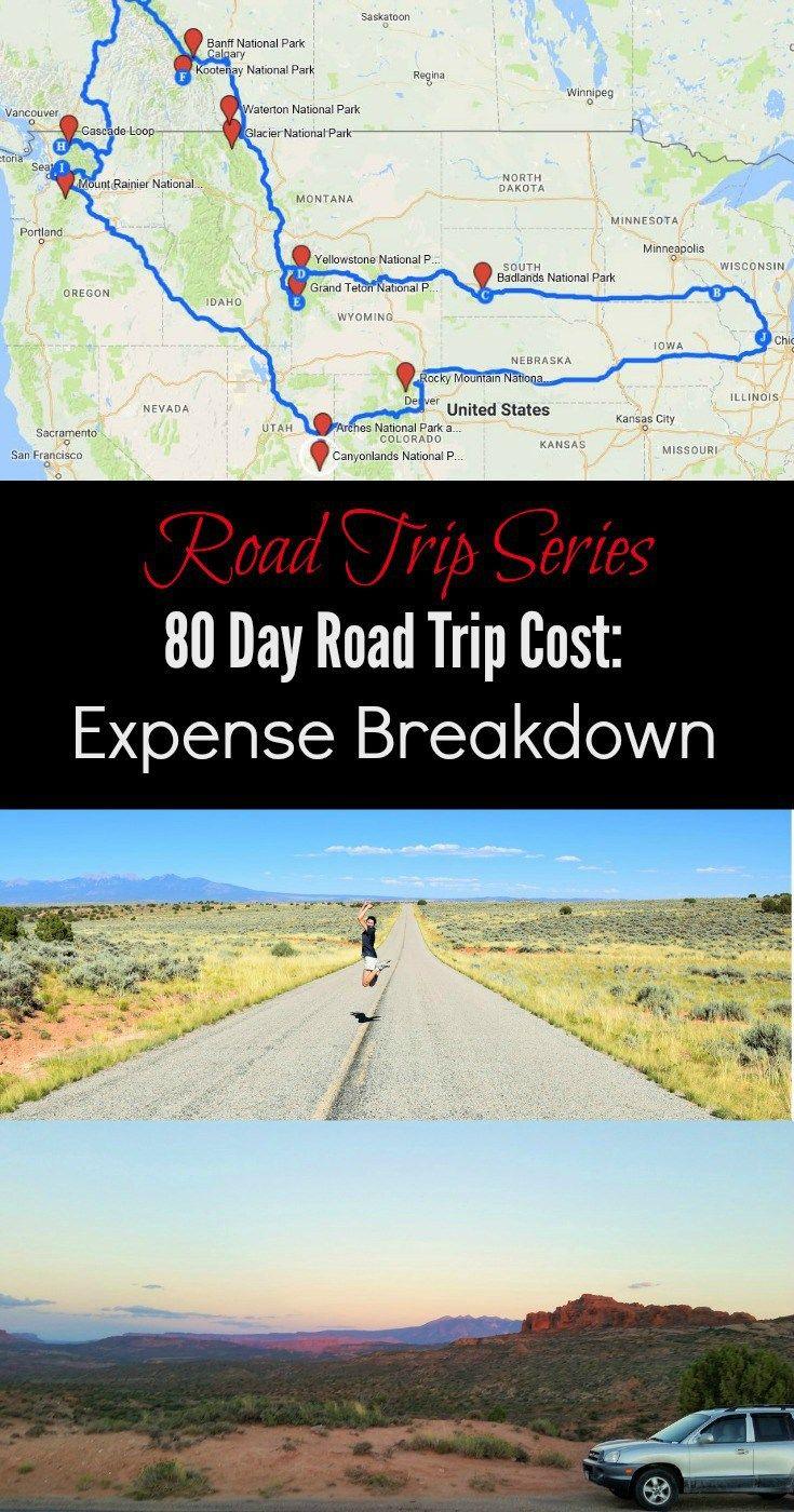 road trip styles a cost breakdown