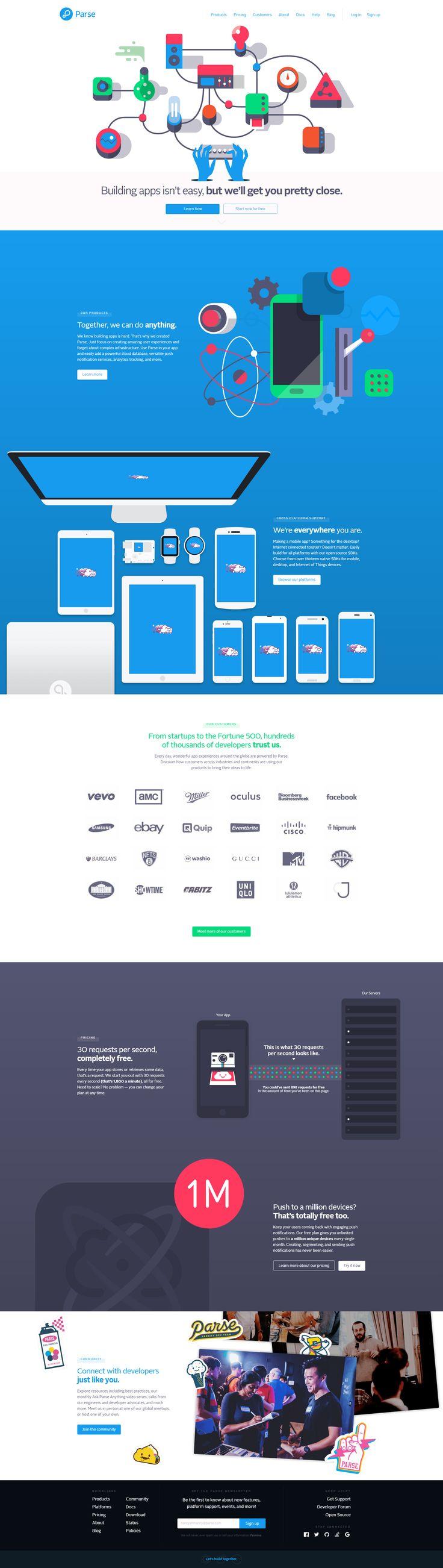 Parse website httpsparsecom 46 best HTMLJSCSS