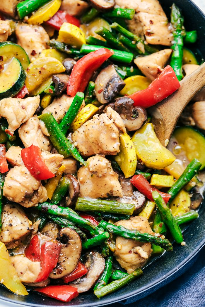 Honey Garlic Chicken Stir Fry. Good flavor to the sauce. Mix it up with any veg. Been there. Made that. Ate that.