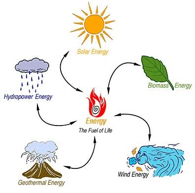 nunavut renewable energy