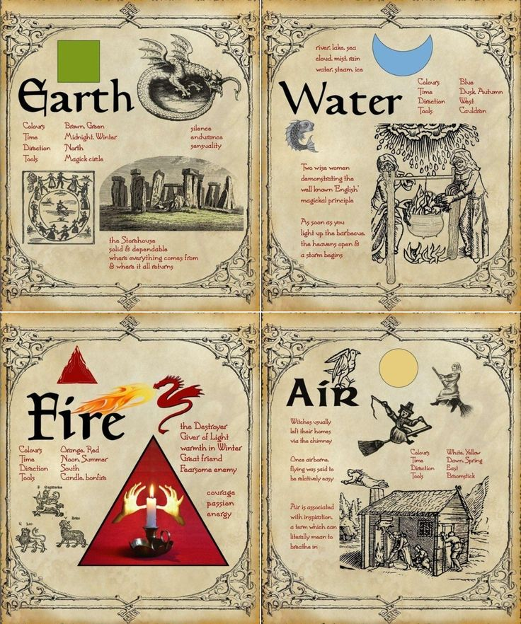I am a witch, I am born under an air sign, my dosha is ether, I was born in the east, on a full moon. My name has the word air in it (Eryn) ..gives me chills! :) :)