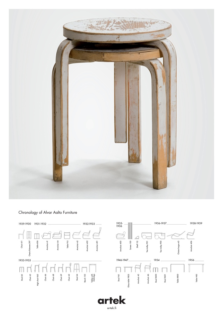 Artek Stool by Alvar Alto