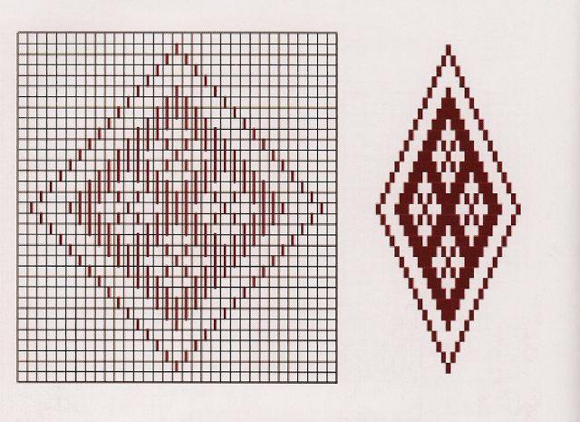 Tejidos del Campo: Diseños para telr mapuphe y/o de Peine rigido