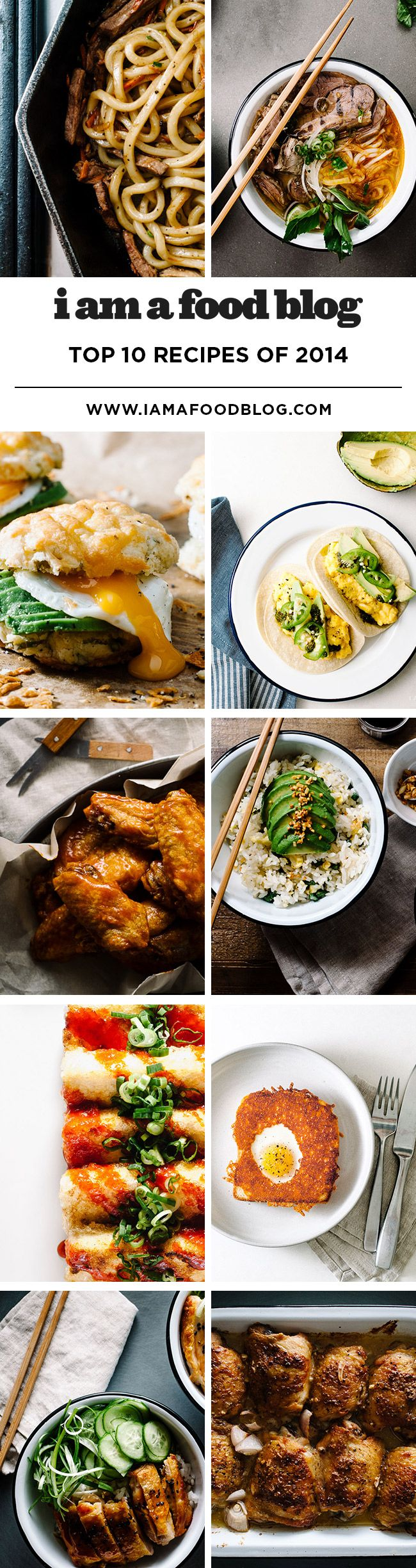 34 best how to start a food blog images on pinterest originals the best of 2014 a recipe round up blog designtop food forumfinder Image collections