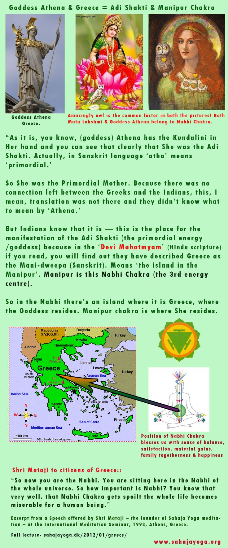 Greece represents the Nabhi Chakra (Manipura Chakra) or the 3rd/ Solar energy center in the world subtle map.
