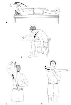 supraspinatus tendonitis stretches