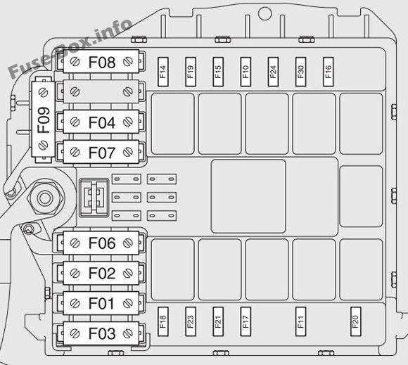 under-hood fuse box diagram: fiat strada (2007-2017) | fuse box ...  pinterest