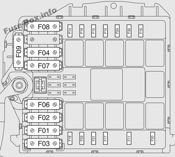 Under Hood Fuse Box Diagram Fiat Strada 2007 2017 Fuse Box Fiat Fuses