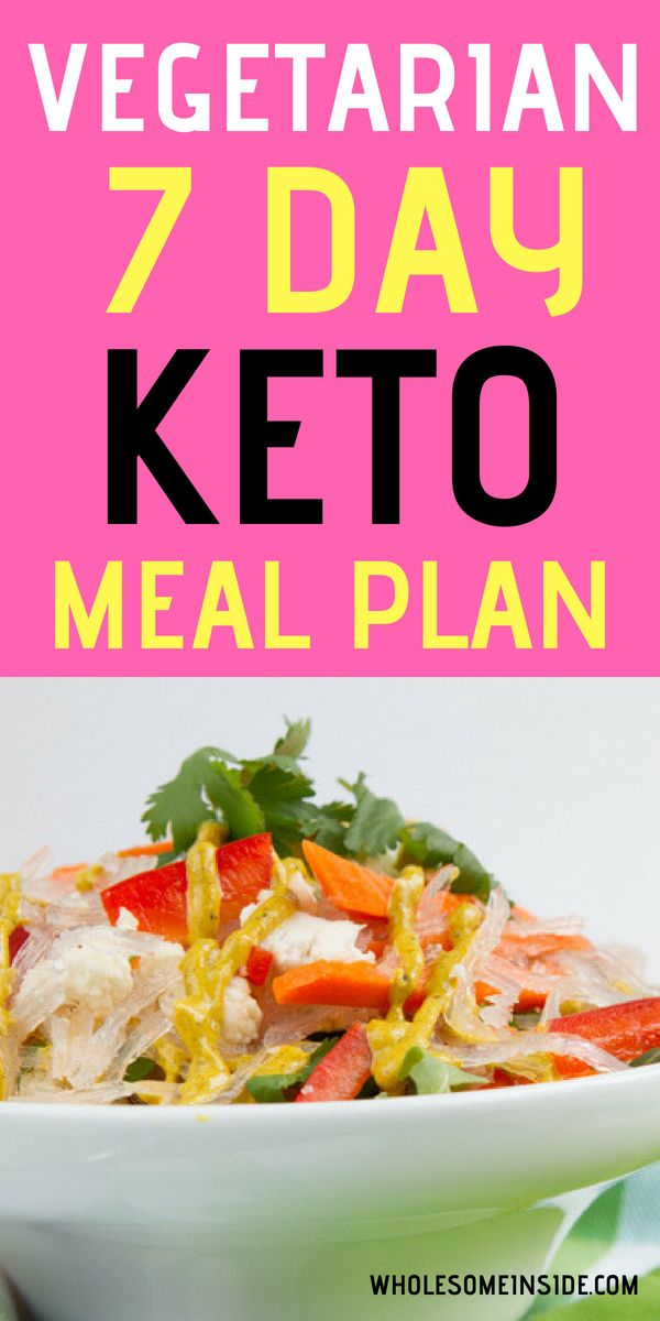 7 DAY easy ketogenic MEAL PLAN to lose weight quick