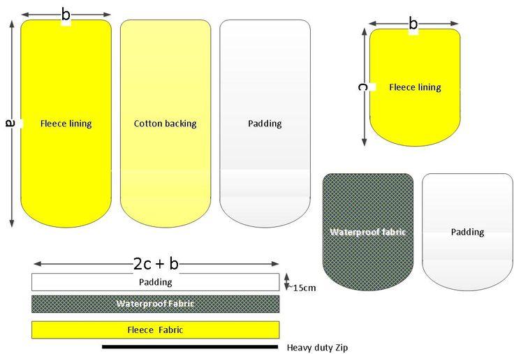 Footmuff pattern