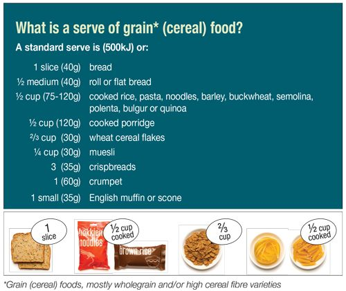 Grain ( cereal ) foods, mostly wholegrain and / or high cereal fibre varieties | Eat For Health