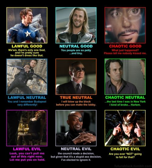 The Alignment System as illustrated by The Avengers