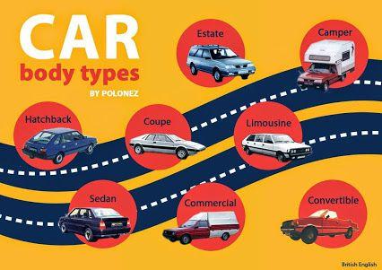 Angielskie słówka: typy samochodów, rodzaj nadwozia http://www.vocabus.pl/