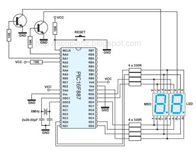 Development of microcontroller based over-current relay controls