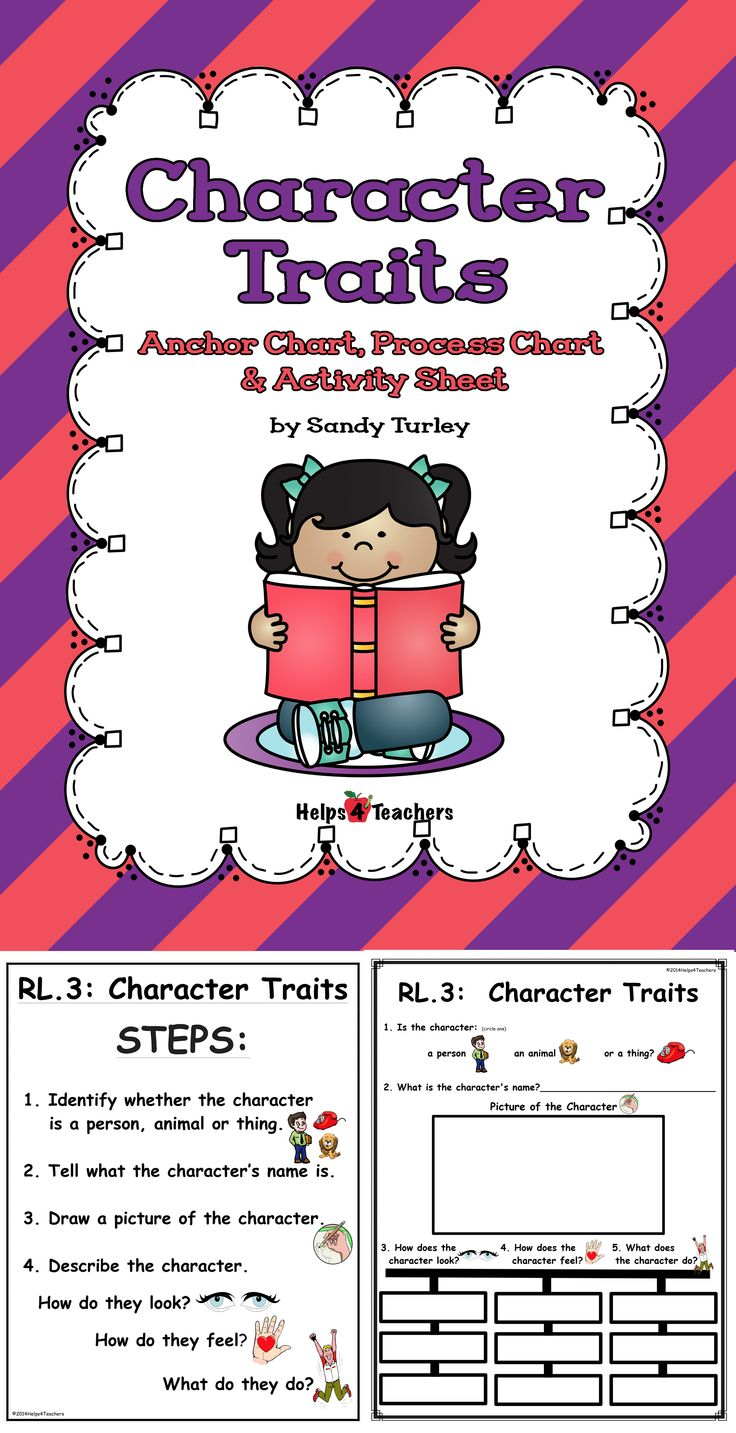 Character Trait Examples