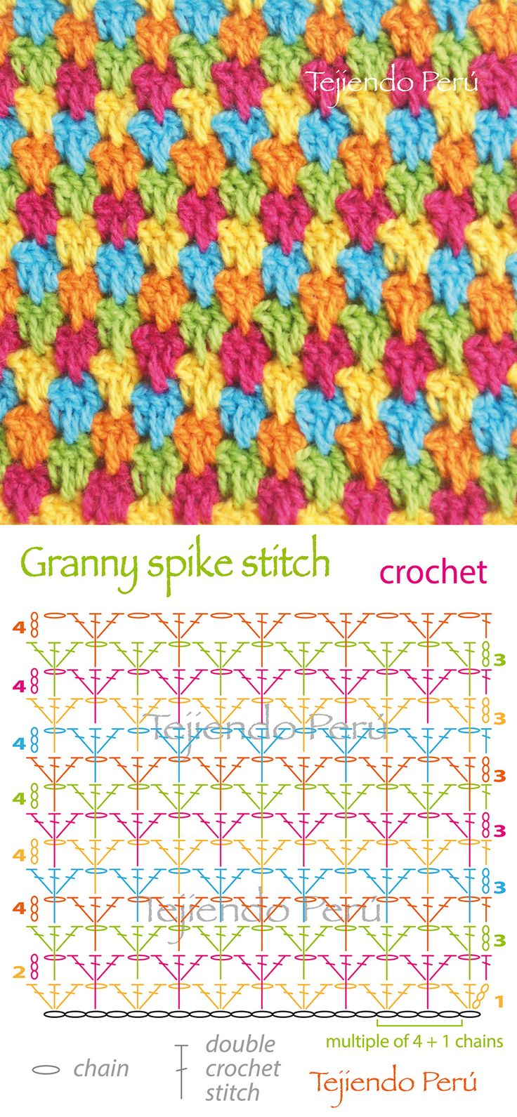 Crochet: granny spike stitch diagram!