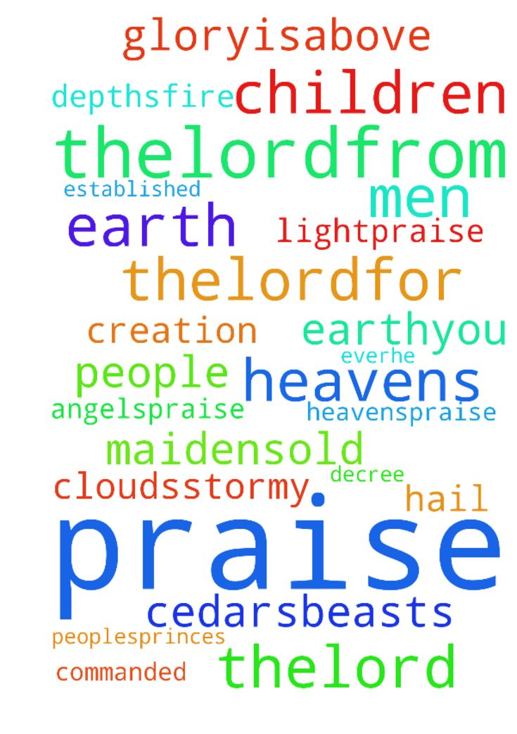 Joyful praise -  Psalm 148New King James Version NKJV Praise to theLordfrom Creation 148Praise theLord Praise theLordfrom the heavens;Praise Him in the heights2Praise Him, all His angels;Praise Him, all His hosts3Praise Him, sun and moon;Praise Him, all you stars of light4Praise Him, you heavens of heavens,And you waters above the heavens 5Let them praise the name of theLord,For He commanded and they were created.6He also established them forever and ever;He made a decree which shall not…